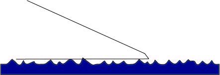 microconvex